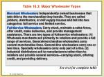 table 18 3 major wholesaler types