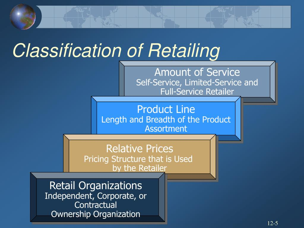 Retail Organizations