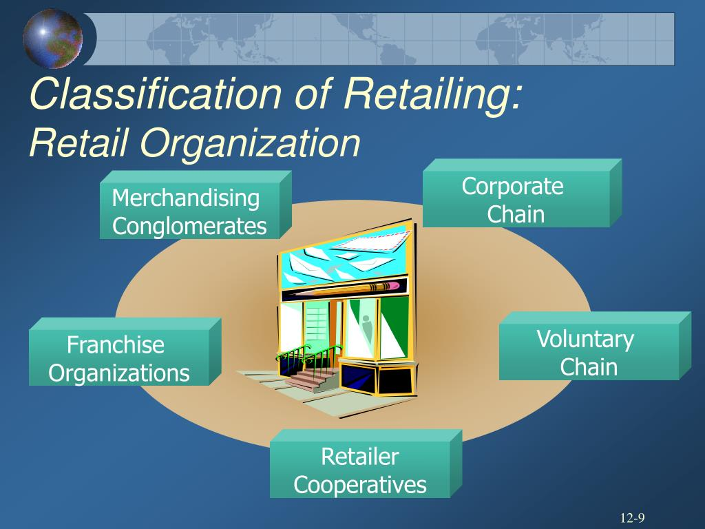 Classification of Retailing: