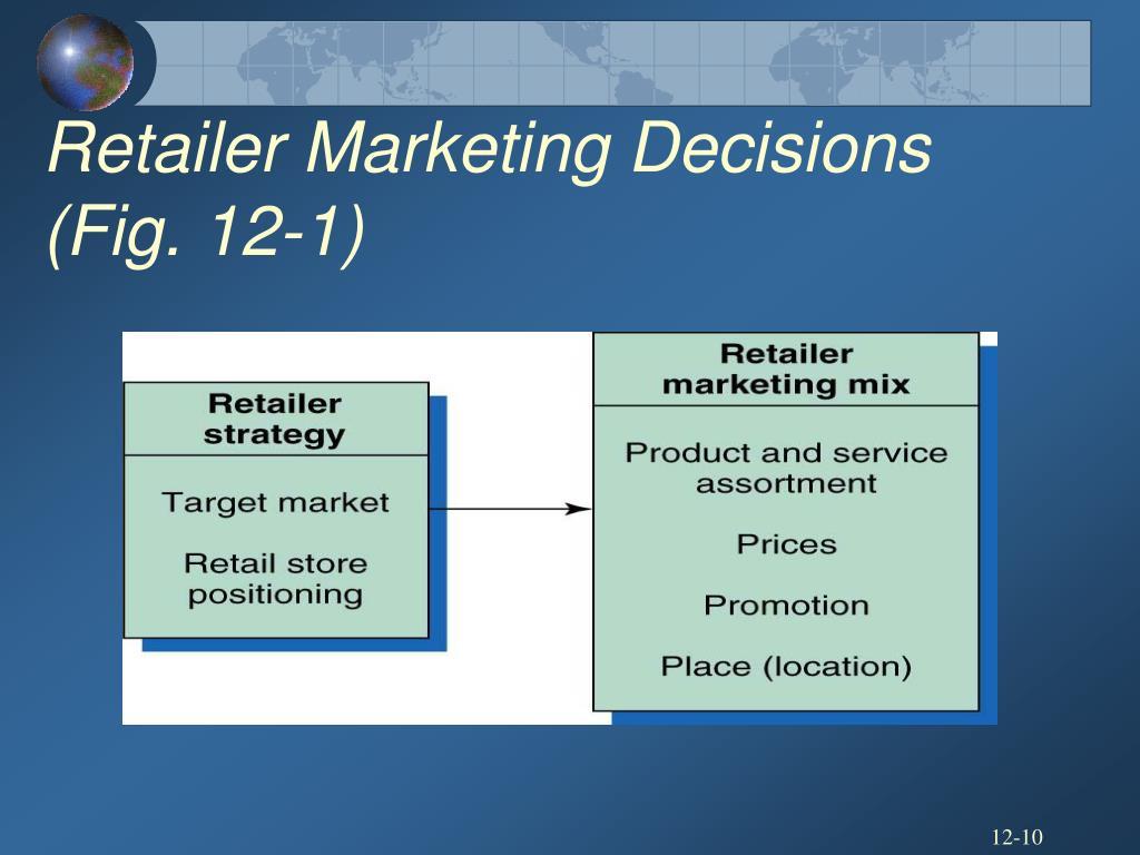 Retailer Marketing Decisions (Fig. 12-1)