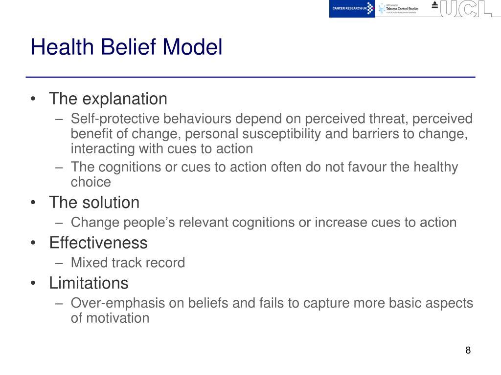 Health Belief Model