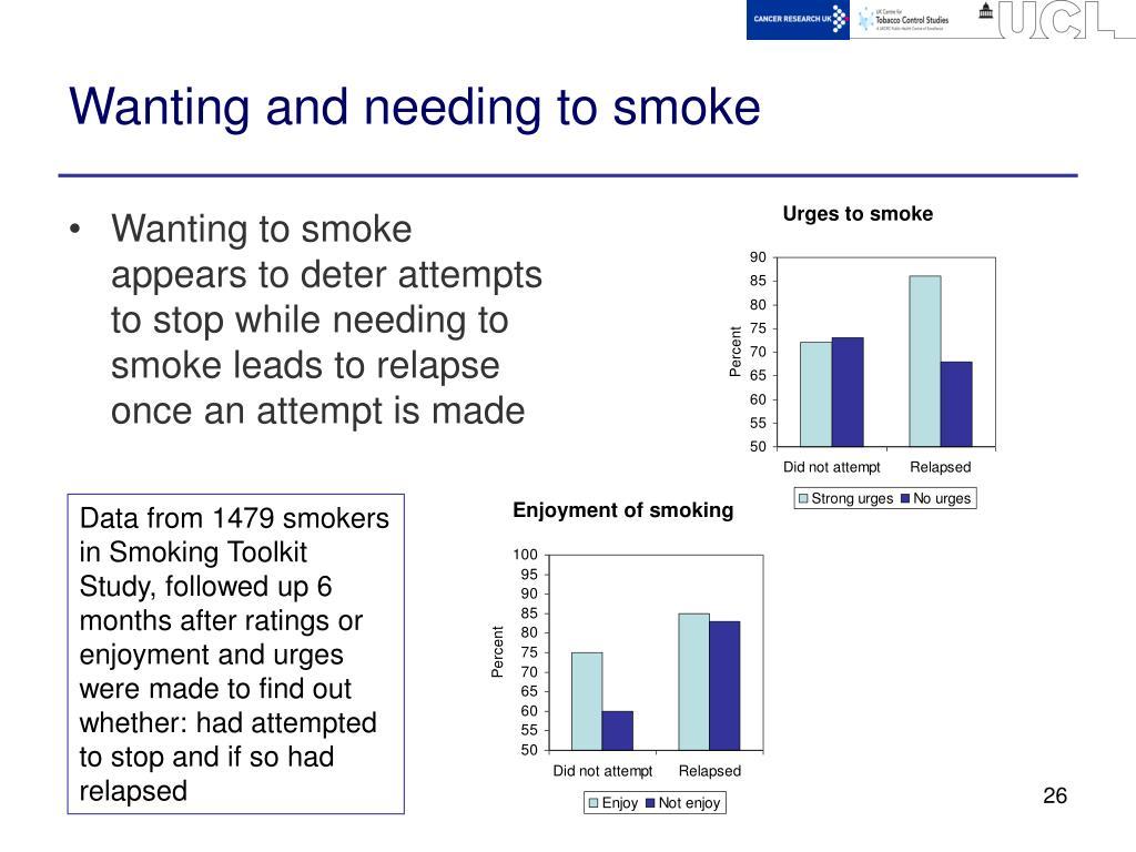 Wanting and needing to smoke