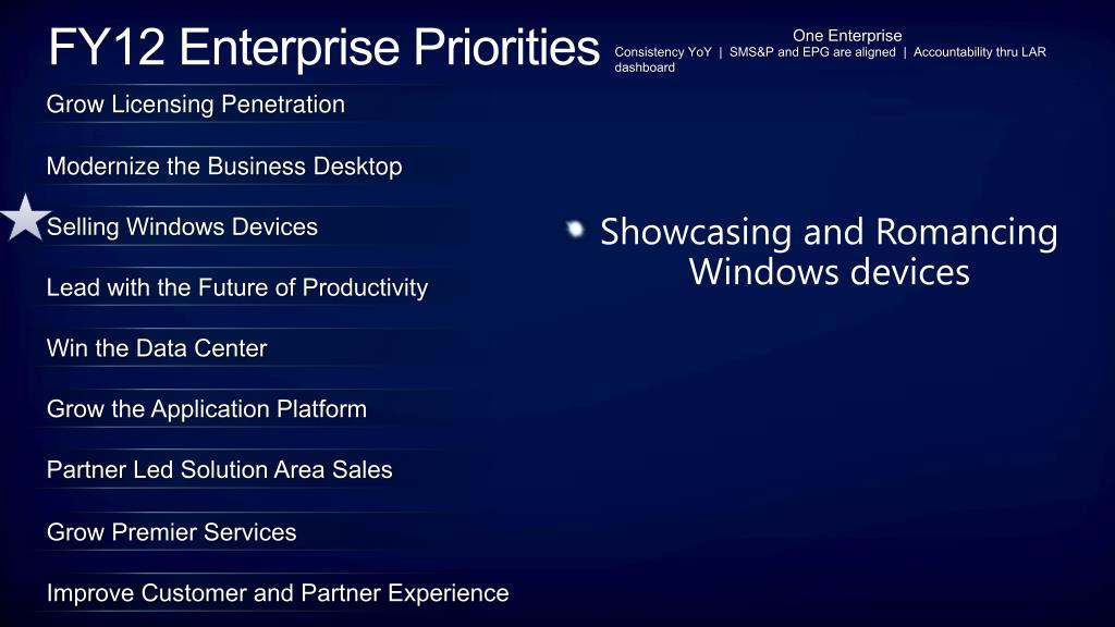 One Enterprise
