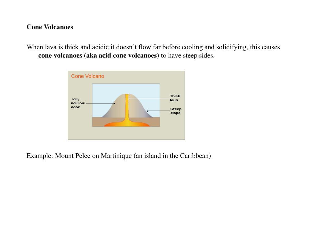 Cone Volcanoes