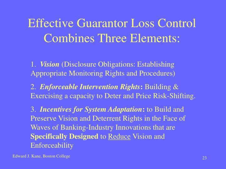 Effective Guarantor Loss Control Combines Three Elements: