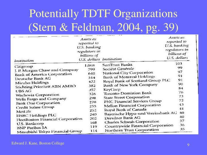 Potentially TDTF Organizations