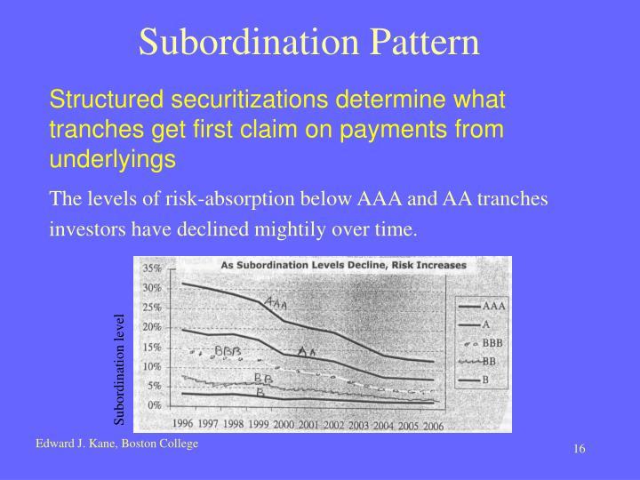 Subordination Pattern