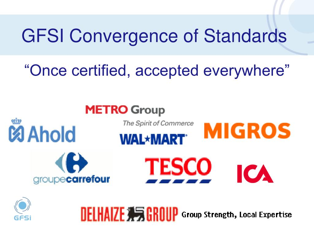 GFSI Convergence of Standards
