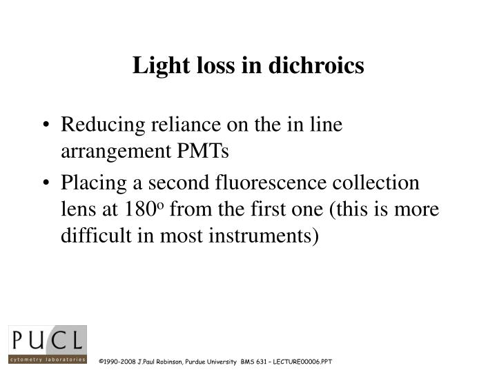 Light loss in dichroics