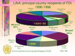 laia principal country recipients of fdi 1990 1996