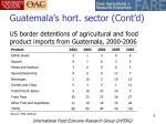 guatemala s hort sector cont d9
