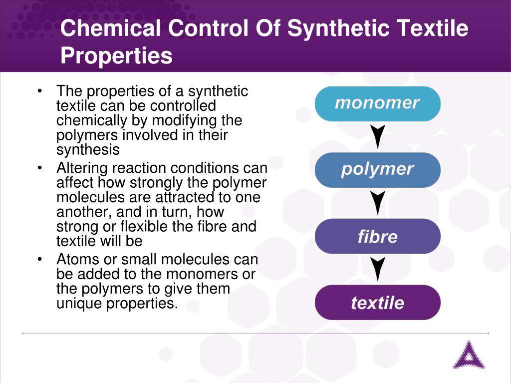 The properties of a synthetic textile can be controlled chemically by modifying the polymers involved in their synthesis