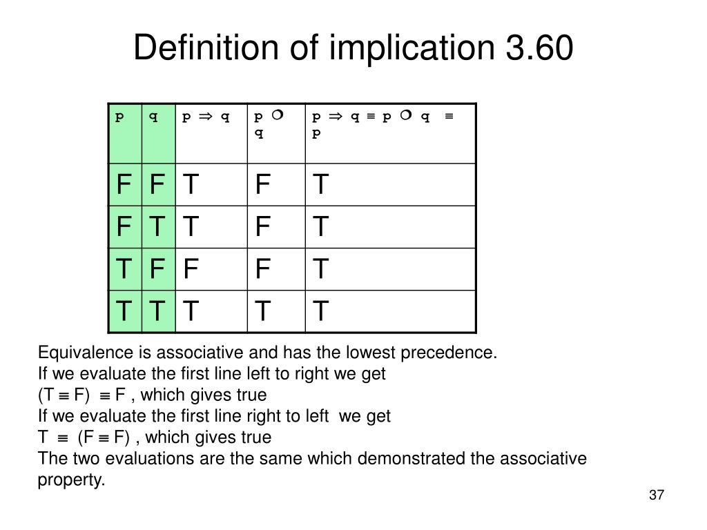 Definition of implication 3.60