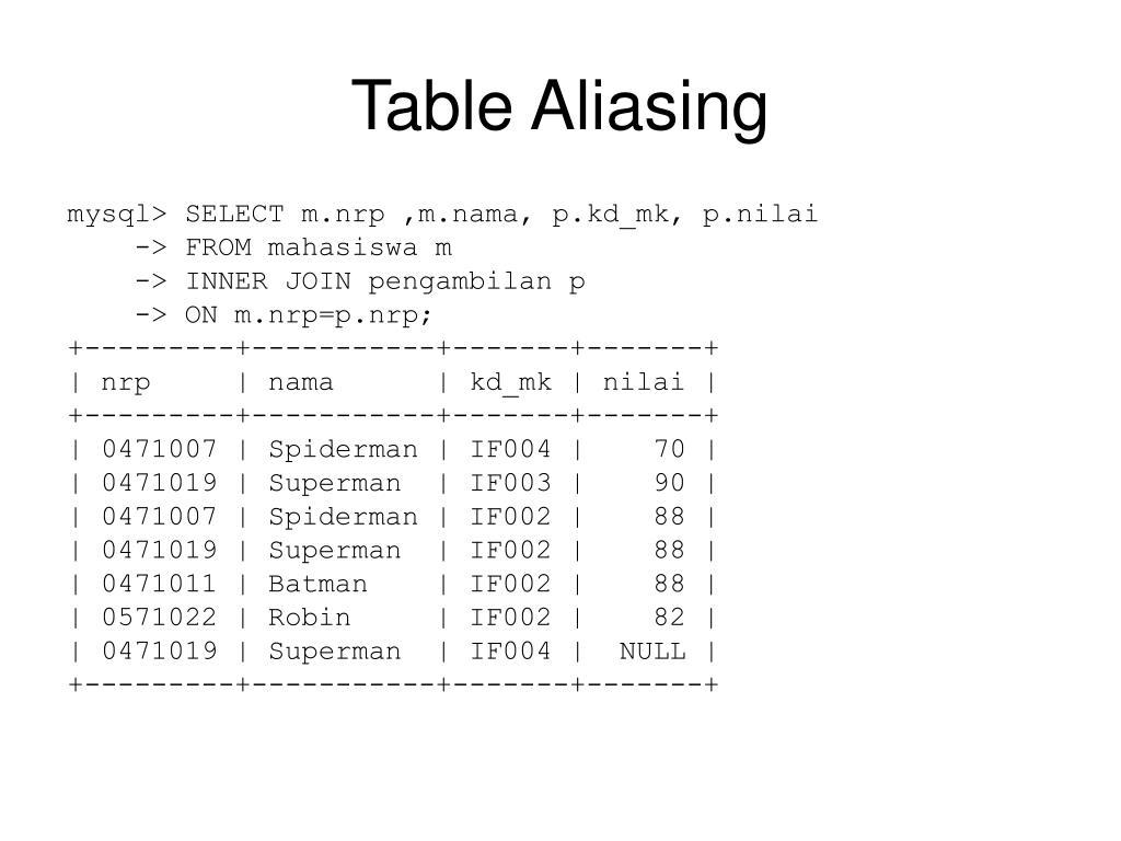 Table Aliasing
