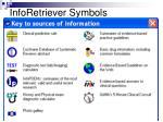inforetriever symbols