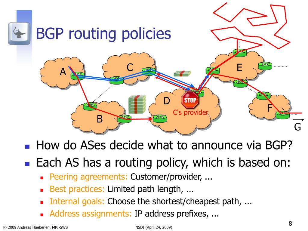 BGP routing policies