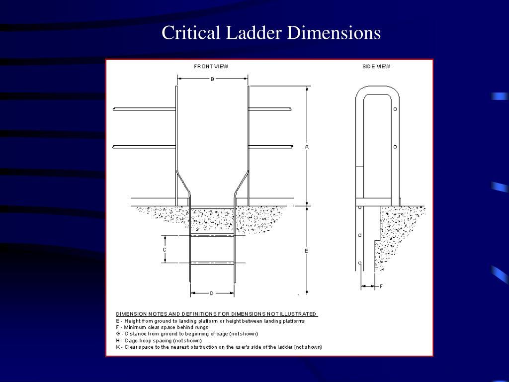 Critical Ladder Dimensions
