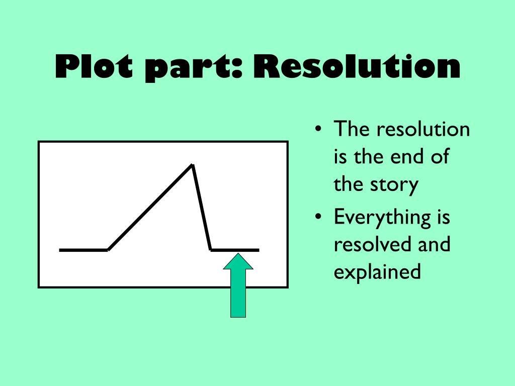 Plot part: Resolution