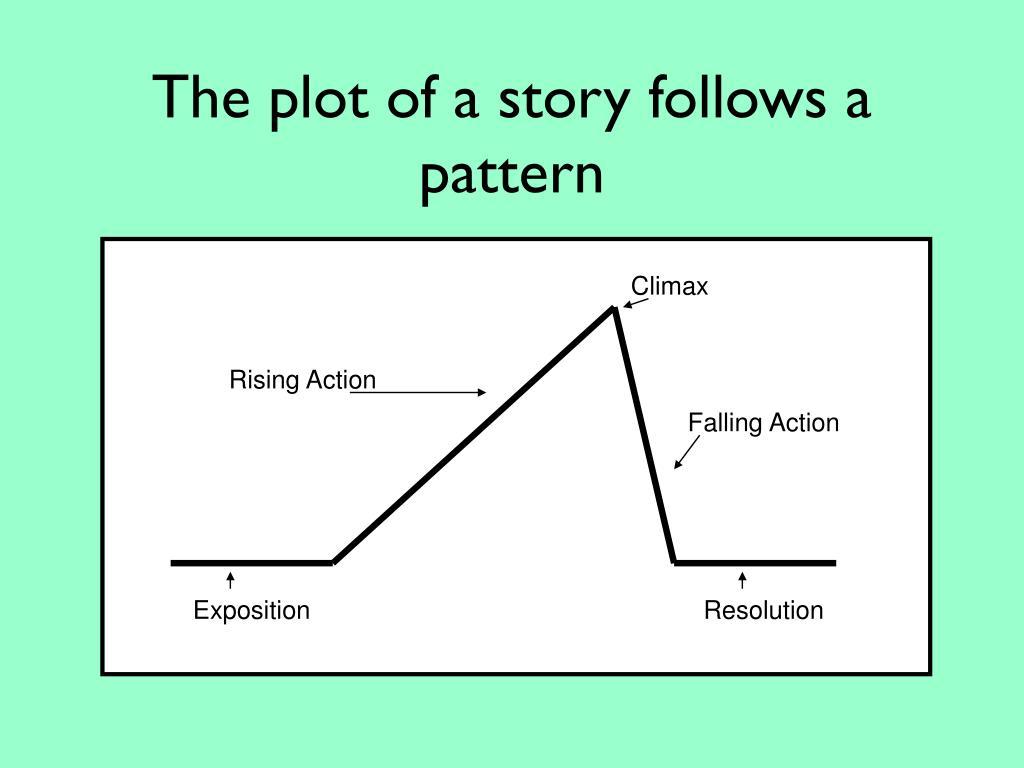 The plot of a story follows a pattern