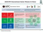 2030 kpc downstream sector mission vision