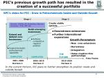 pic s previous growth path has resulted in the creation of a successful portfolio
