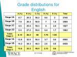 grade distributions for english