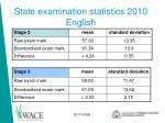 state examination statistics 2010 english