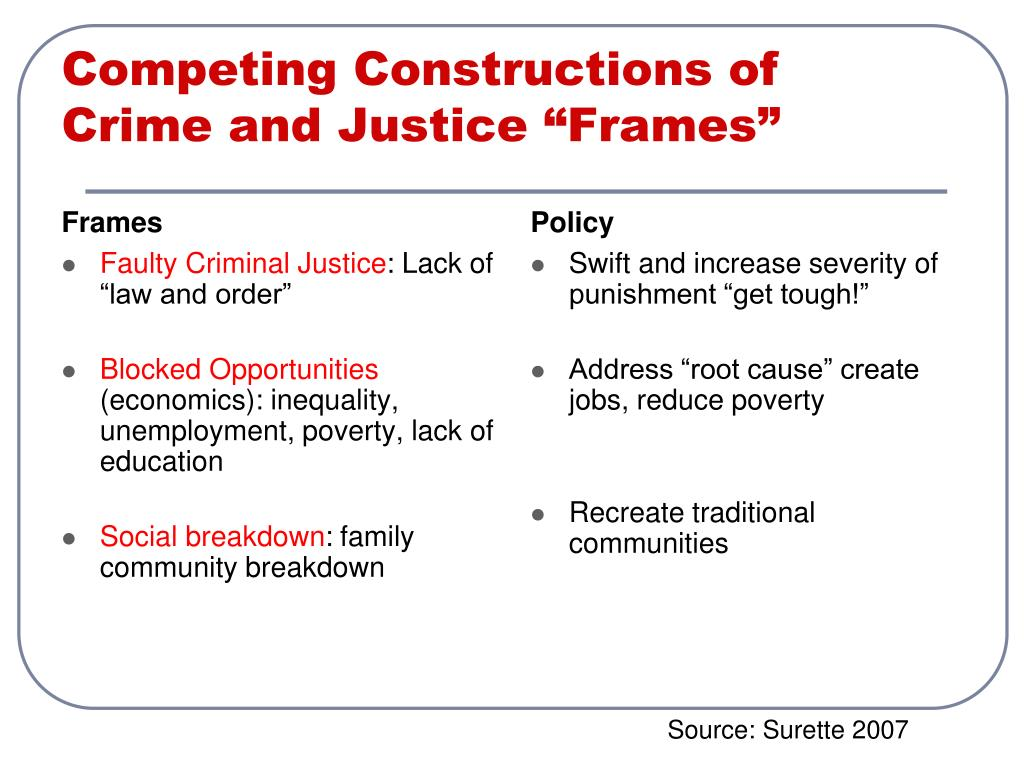 Competing Constructions of