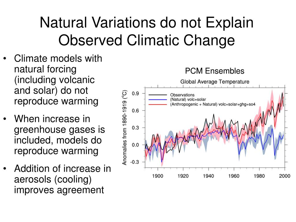 Natural Variations do not Explain Observed Climatic Change