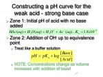 constructing a ph curve for the weak acid strong base case