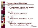 generational timeline