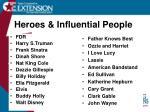 heroes influential people