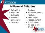 millennial attitudes