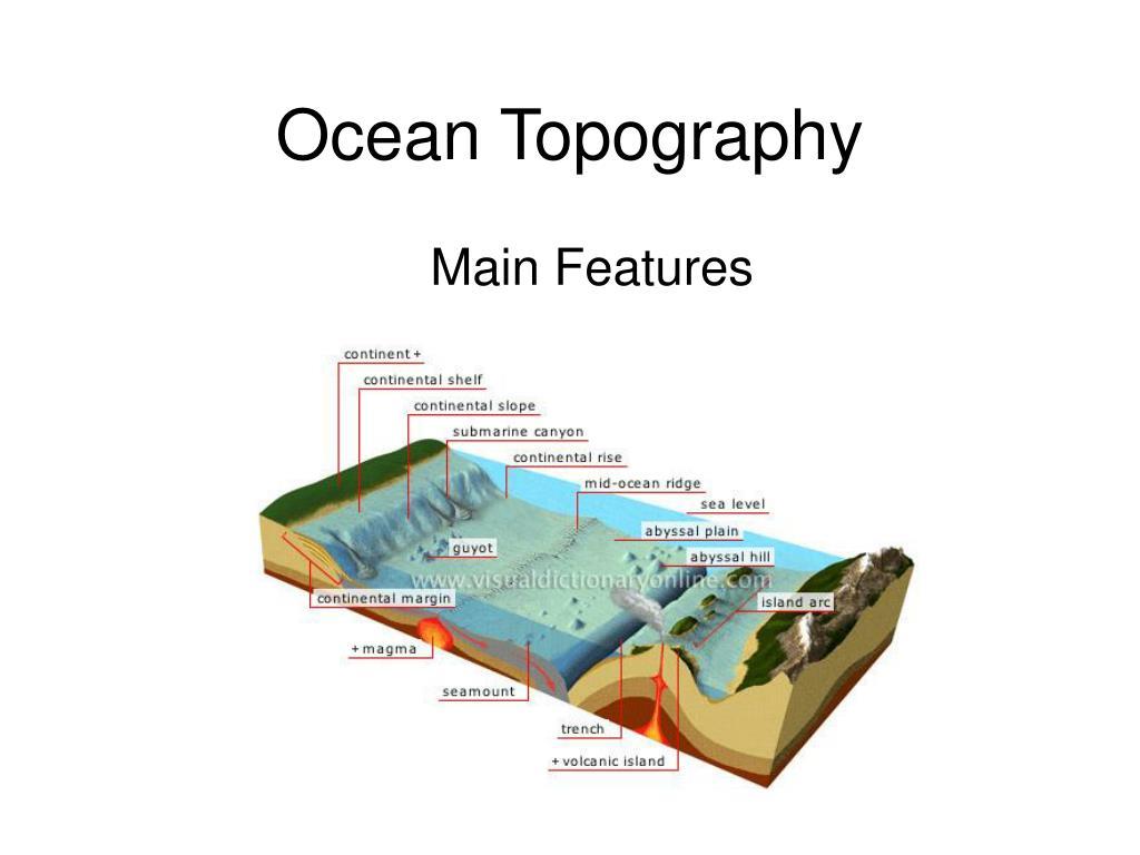 ocean topography l.