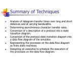 summary of techniques52