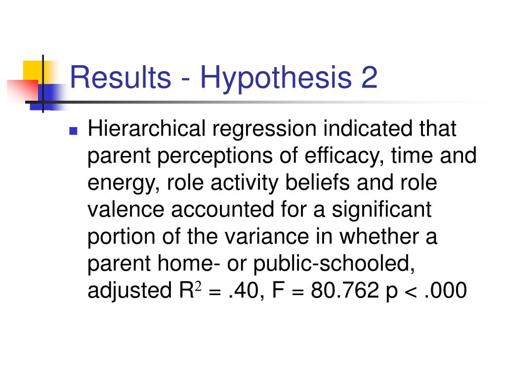 Results - Hypothesis 2