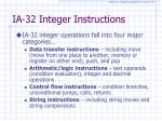 ia 32 integer instructions