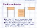 the frame pointer