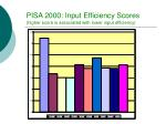 pisa 2000 input efficiency scores higher score is associated with lower input efficiency