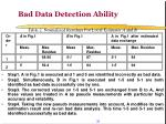 bad data detection ability