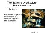 the basics of architecture basic structures21