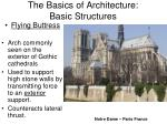 the basics of architecture basic structures24