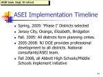 asei implementation timeline
