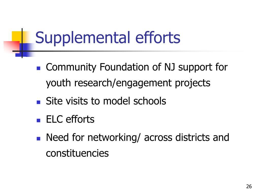 Supplemental efforts