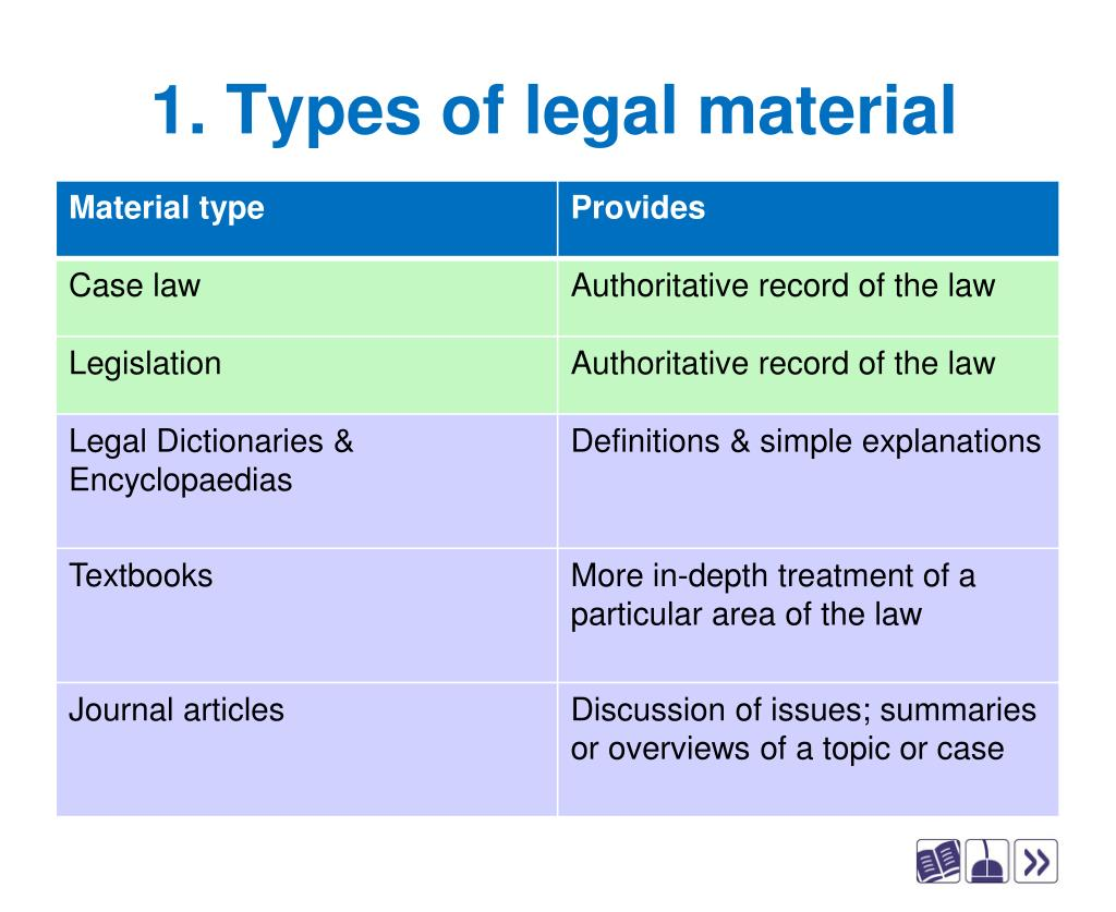 1. Types of legal material