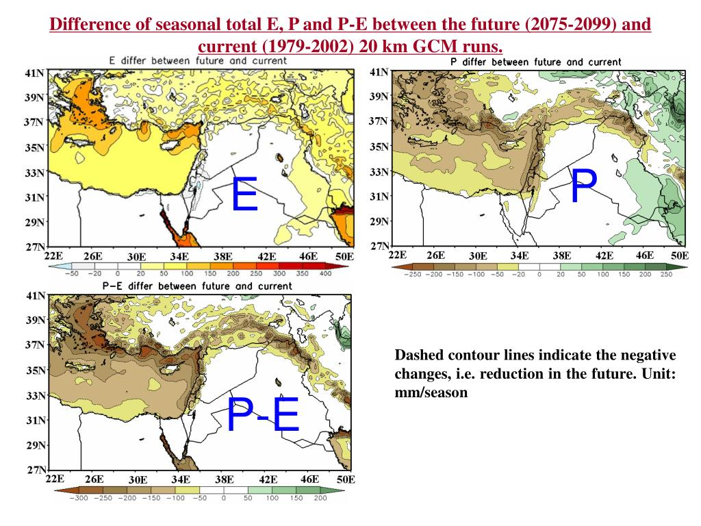Difference of seasonal total E, P and P-E between the future (2075-2099) and current (1979-2002) 20 km GCM runs.
