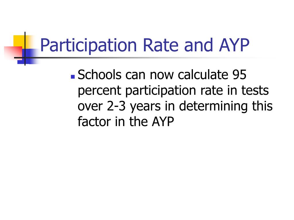Participation Rate and AYP