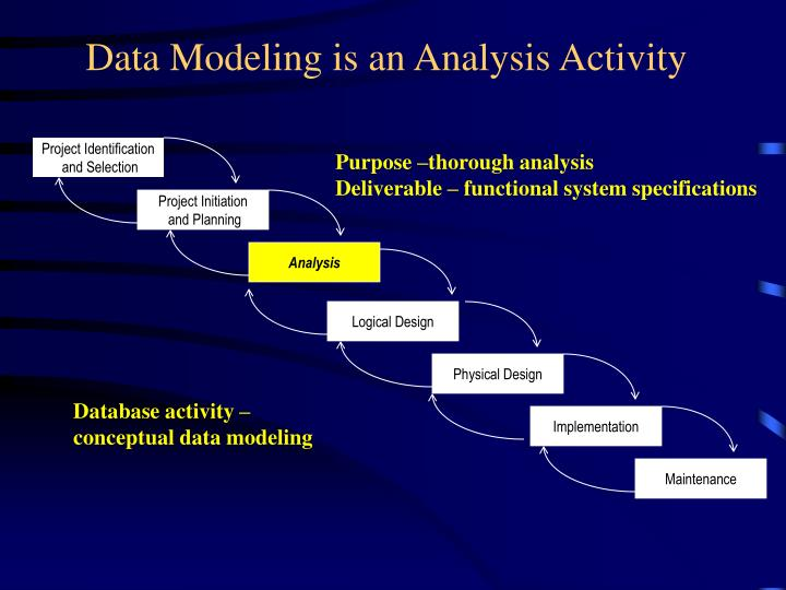 data modeling is an analysis activity n.