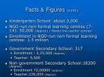 facts figures contd