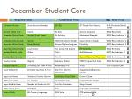 december student core